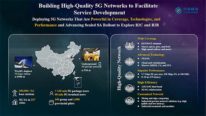 """図1 チャイナモバイルの5G近況。B2Bを可能にする大規模なSA網の展開に注力。引用元:""""Promoting DOICT Convergence, Building an Intent-Driven 5G Network"""", China Mobile: Huang Yuhong (MBBF2020 より)"""
