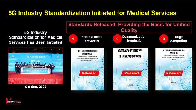 """図2 医療サービスに5Gを使うことを目的とした標準化活動の状況。引用元:""""5G Medical and Health Industry Standard Construction Based on Practice"""", China-Japan Friendship Hospital: Lu Qingjun (MBBF2020より)"""