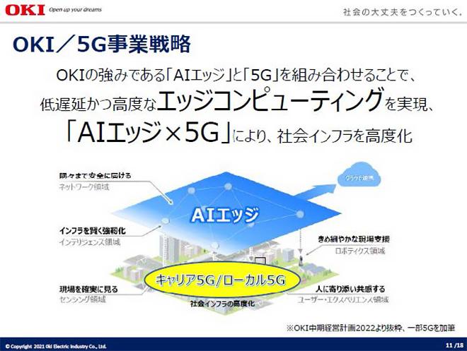 AIエッジ×5Gで社会インフラを高度化