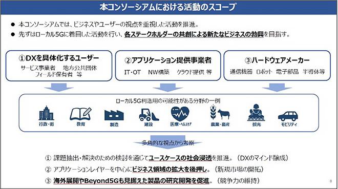 5G-SDC 概要資料(2020年9月)より